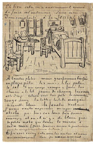 Vincent'ın kardeşi Theo'ya yazdığı mektuplardan biri